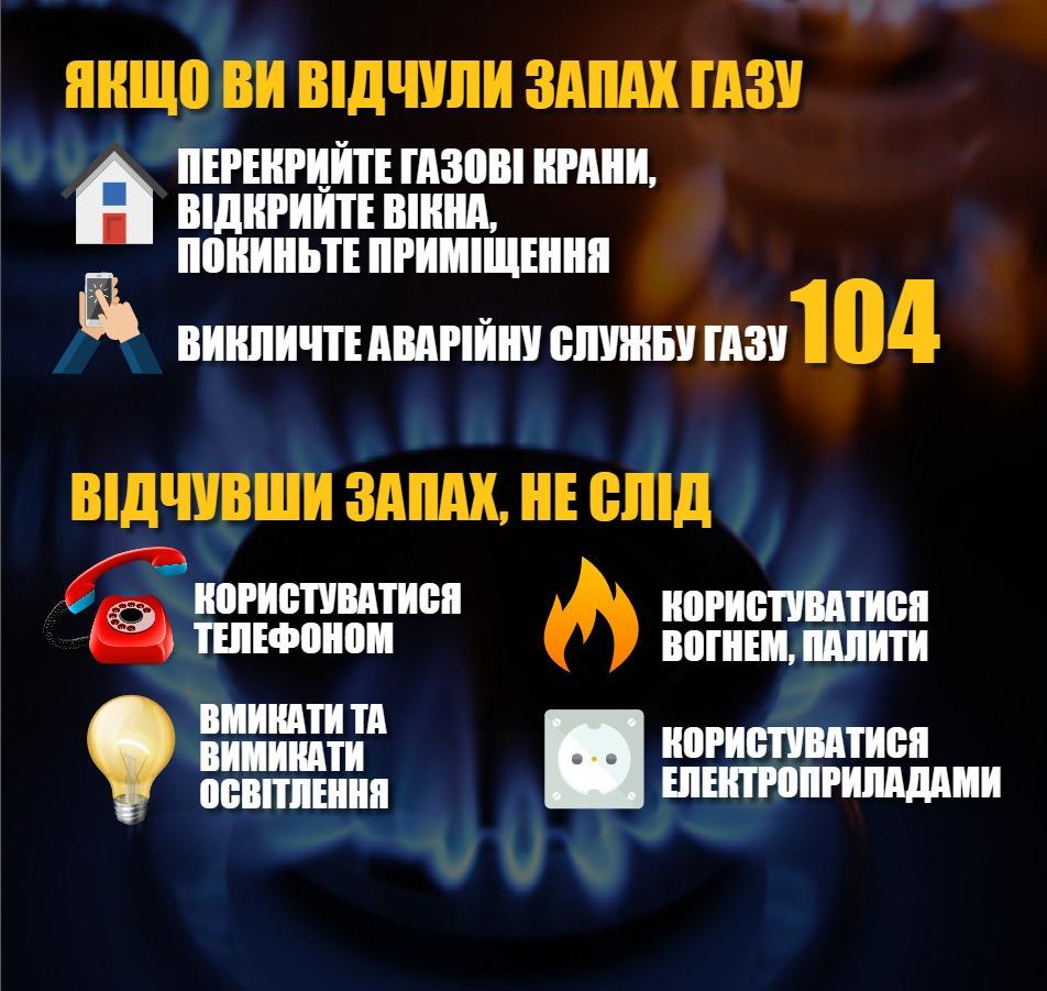 Управління Держпраці у Рівненській області застерігає! Безпечне користування газом у побуті